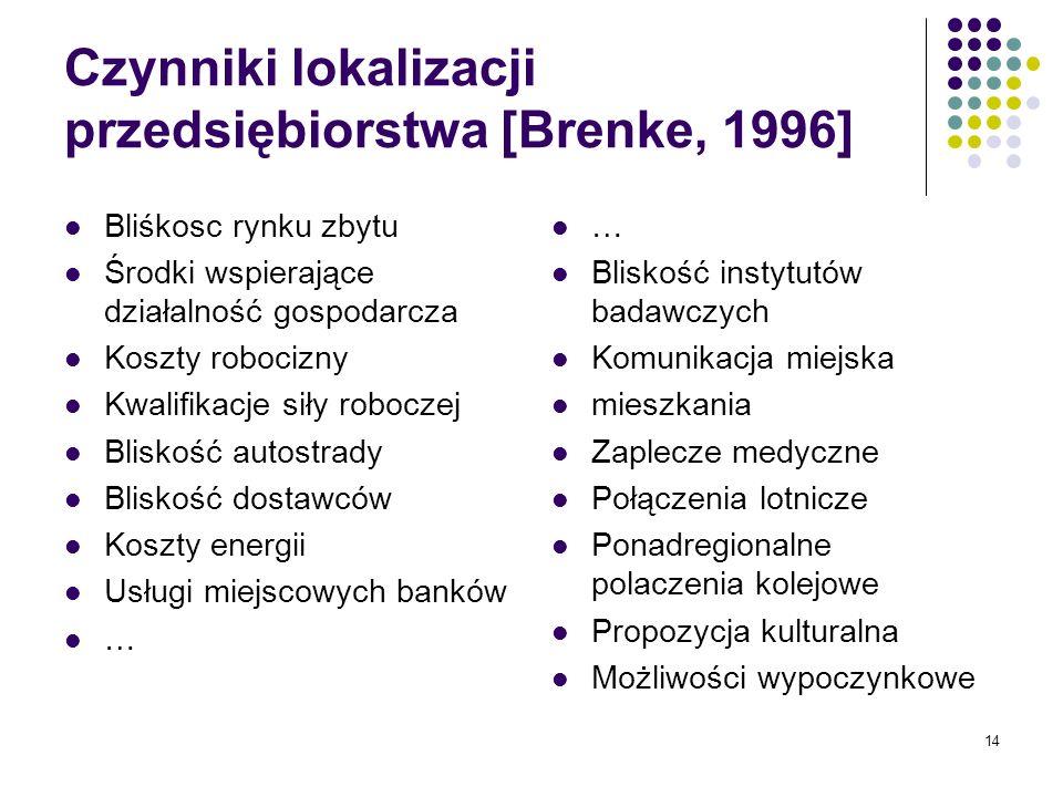 Czynniki lokalizacji przedsiębiorstwa [Brenke, 1996]